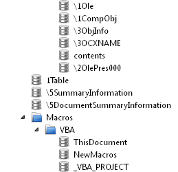 high-level structure of an office file