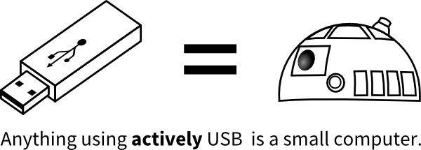 Anything using actively USB  is a small computer.