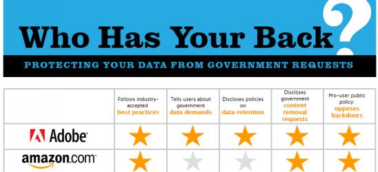 privacyreport