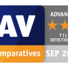 Avira strikes again! 1st place in AV-Comparatives File-Detection Test