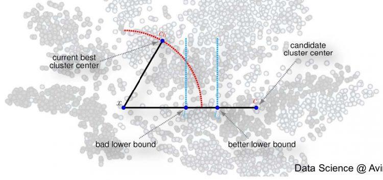 Speeding up k-means via blockification – Data Science @Avira