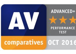 Avira strikes again! 1st place in AV-Comparatives Performance Test