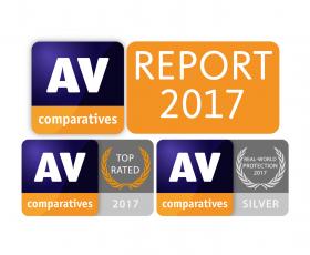 Avira Antivirus Pro ist für AV-Comparatives eines der am besten bewerteten Produkte des Jahres 2017