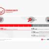 Aufklärung eines Cyberangriffs braucht im Schnitt 110 Tage